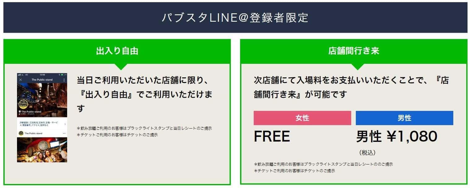 パブスタシステムの条件:LINE@の友達登録