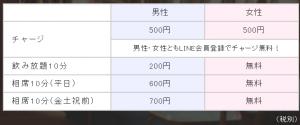 オリエンタルラウンジイブ町田店の料金表