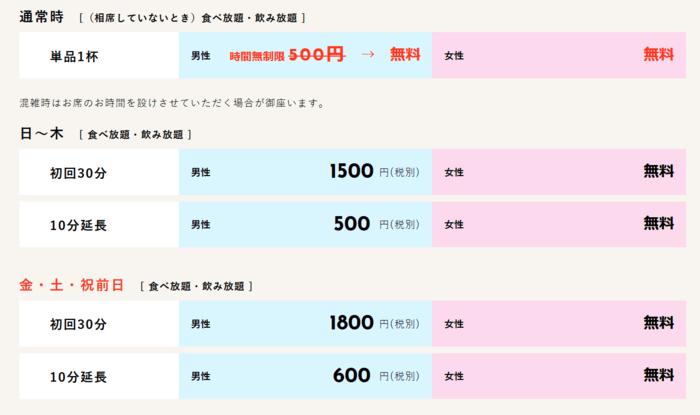 相席屋 仙台国分町店の料金表